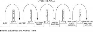overthewall-process